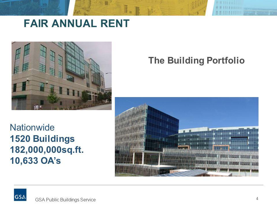 4 GSA Public Buildings Service FAIR ANNUAL RENT The Building Portfolio Nationwide 1520 Buildings 182,000,000sq.ft.