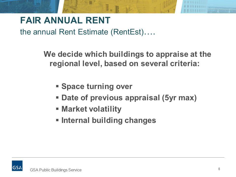 FAIR ANNUAL RENT the annual Rent Estimate (RentEst) ….