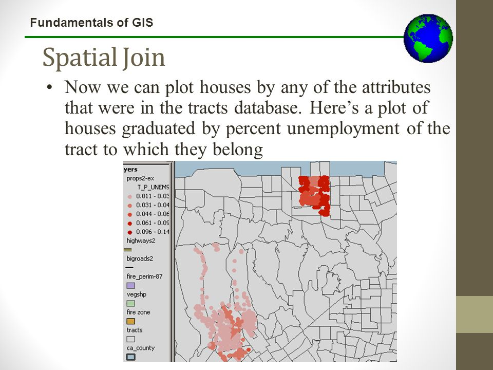 Fundamentals of GIS Spatial Join Now we can plot houses by any of the attributes that were in the tracts database. Here's a plot of houses graduated b