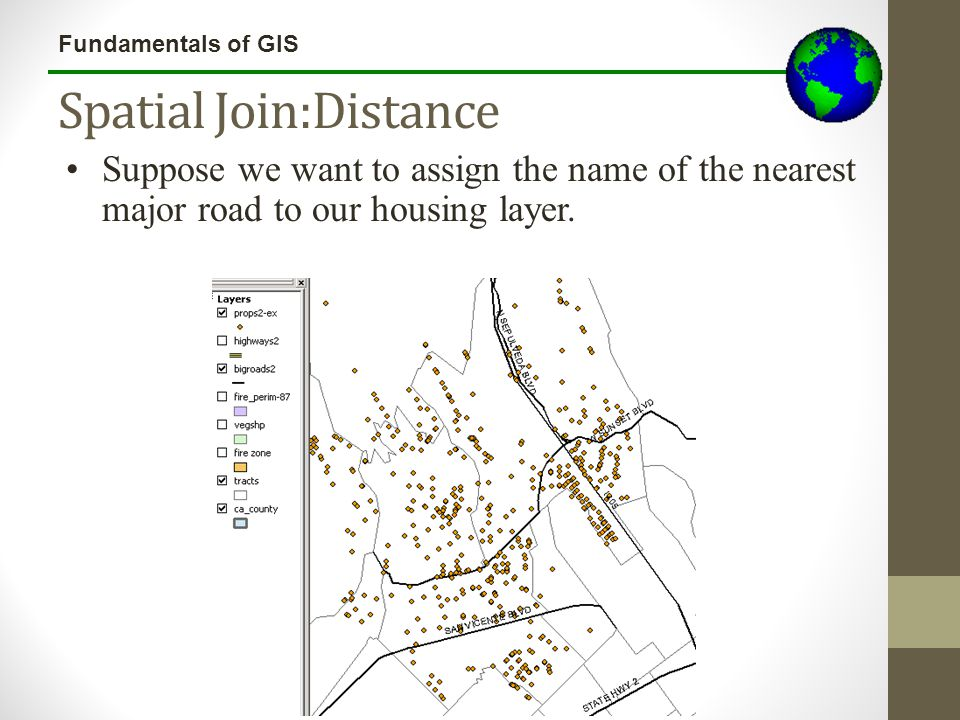 Fundamentals of GIS Spatial Join:Distance Suppose we want to assign the name of the nearest major road to our housing layer.