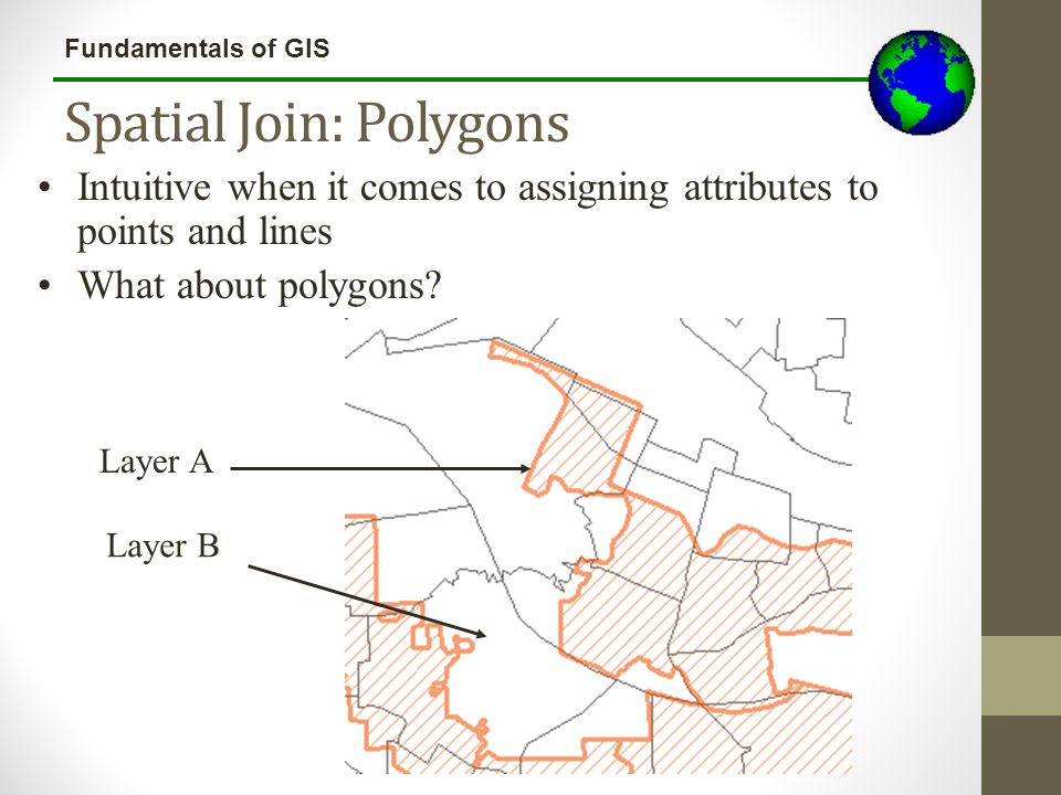 Fundamentals of GIS Spatial Join: Polygons Intuitive when it comes to assigning attributes to points and lines What about polygons? Layer A Layer B