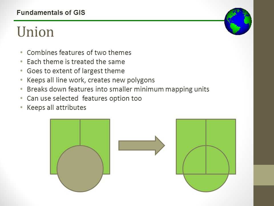Fundamentals of GIS Union Combines features of two themes Each theme is treated the same Goes to extent of largest theme Keeps all line work, creates