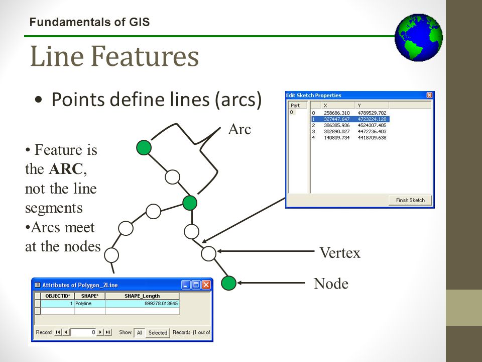 Fundamentals of GIS Spatial Join: Distance We can also do spatial joins based on distance.