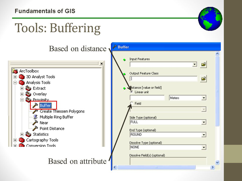 Fundamentals of GIS Tools: Buffering Based on distance Based on attribute
