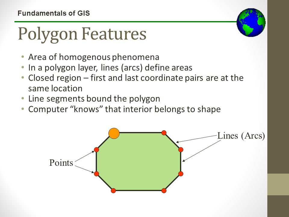 Fundamentals of GIS Select By Location: Polygons Using the intersect selection method we get this