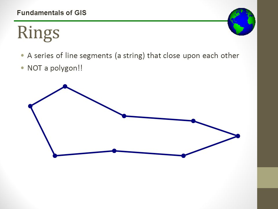 Fundamentals of GIS Rings A series of line segments (a string) that close upon each other NOT a polygon!!