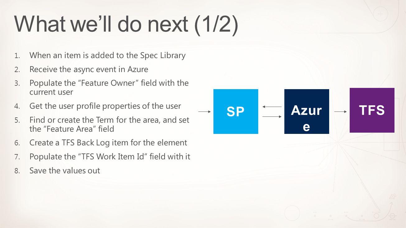 Azur e SP TFS