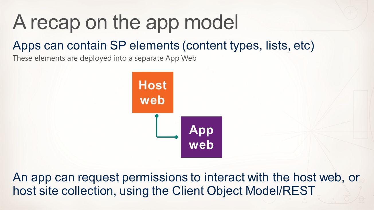 Host web App web
