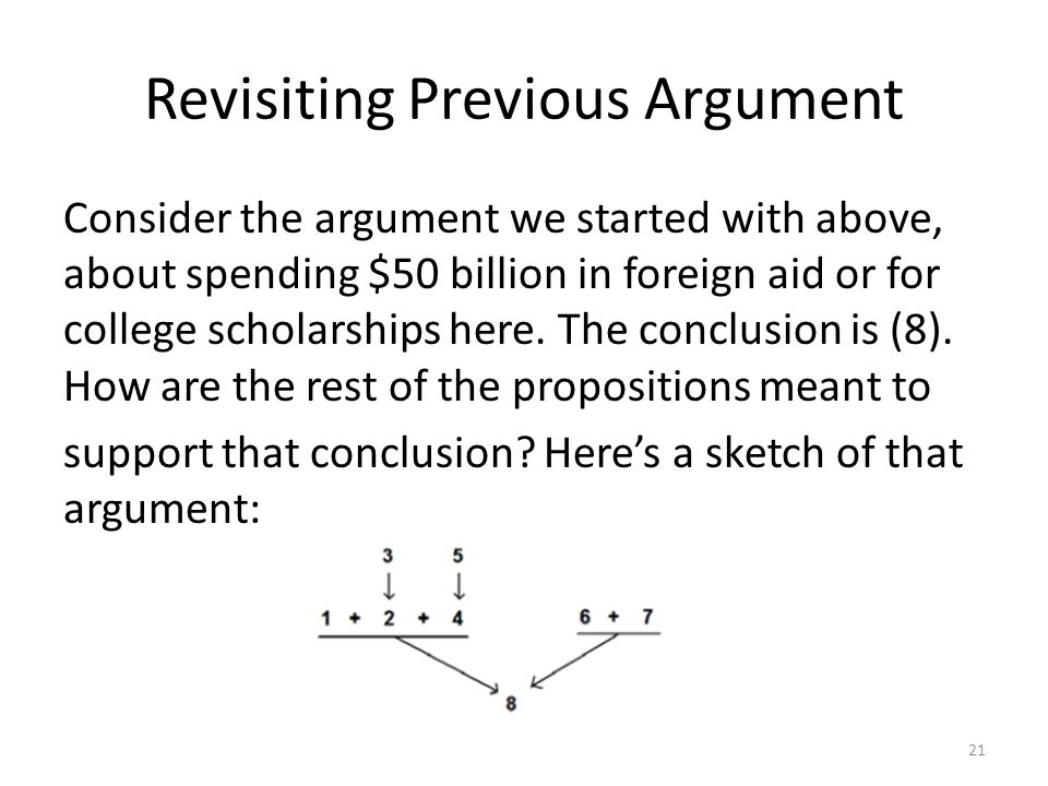 Revisiting Previous Argument Consider the argument we started with above, about spending $50 billion in foreign aid or for college scholarships here.