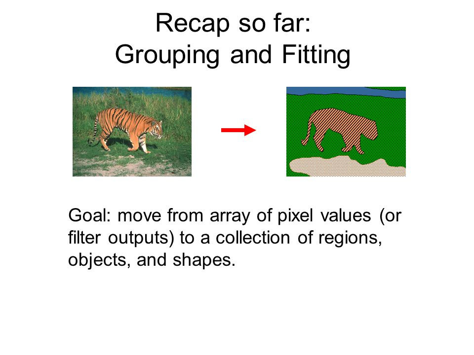Recap so far: Grouping and Fitting Goal: move from array of pixel values (or filter outputs) to a collection of regions, objects, and shapes.