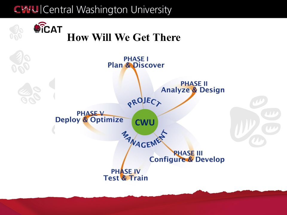 How Will We Get There CWU