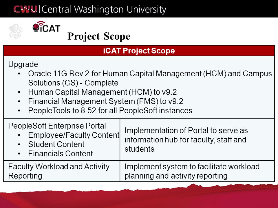Project Scope iCAT Project Scope Upgrade Oracle 11G Rev 2 for Human Capital Management (HCM) and Campus Solutions (CS) - Complete Human Capital Management (HCM) to v9.2 Financial Management System (FMS) to v9.2 PeopleTools to 8.52 for all PeopleSoft instances PeopleSoft Enterprise Portal Employee/Faculty Content Student Content Financials Content Implementation of Portal to serve as information hub for faculty, staff and students Faculty Workload and Activity Reporting Implement system to facilitate workload planning and activity reporting