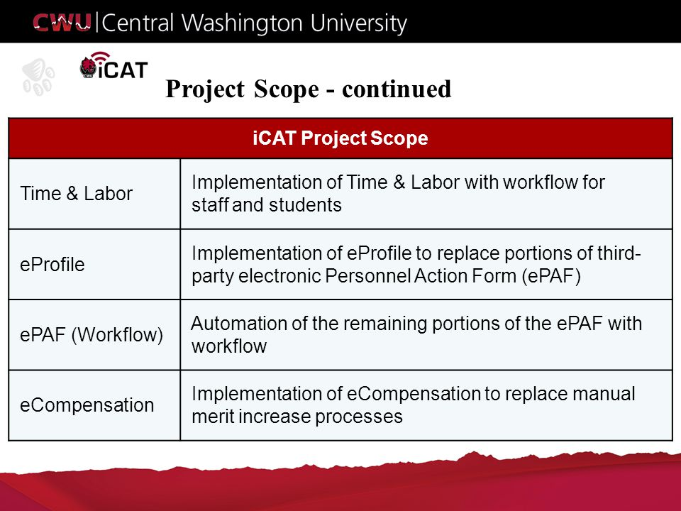 Project Scope - continued iCAT Project Scope Time & Labor Implementation of Time & Labor with workflow for staff and students eProfile Implementation of eProfile to replace portions of third- party electronic Personnel Action Form (ePAF) ePAF (Workflow) Automation of the remaining portions of the ePAF with workflow eCompensation Implementation of eCompensation to replace manual merit increase processes