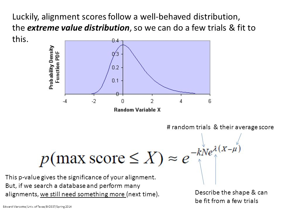 Luckily, alignment scores follow a well-behaved distribution, the extreme value distribution, so we can do a few trials & fit to this.