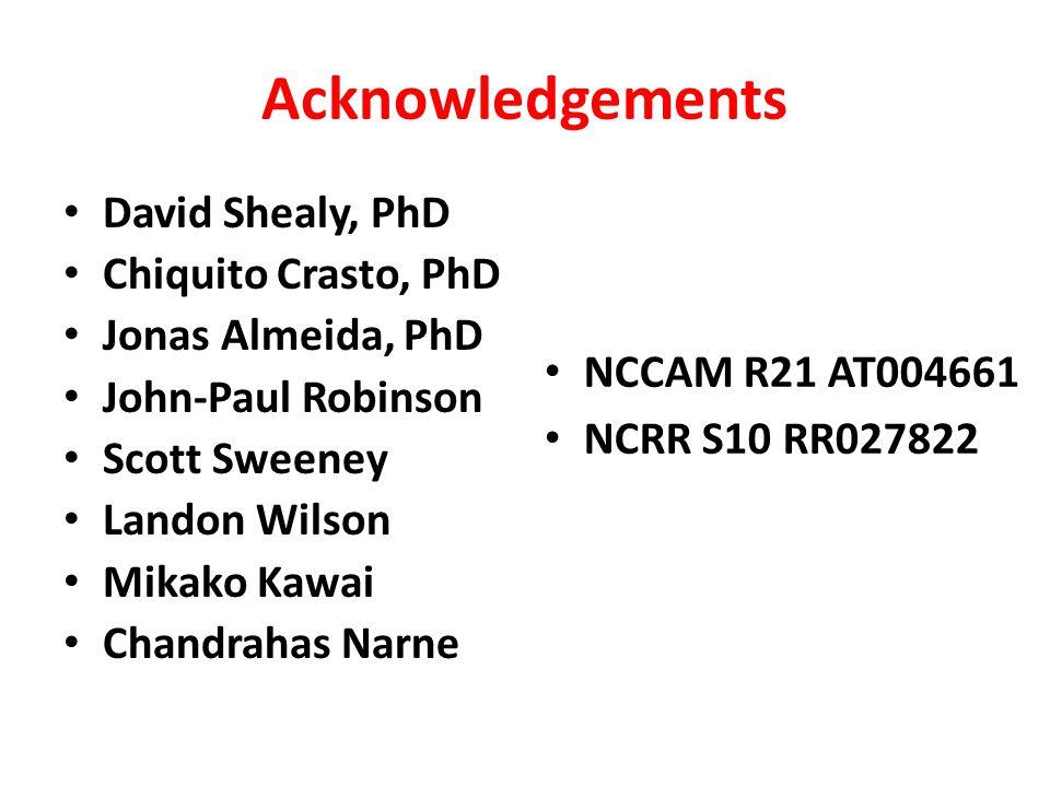 Acknowledgements David Shealy, PhD Chiquito Crasto, PhD Jonas Almeida, PhD John-Paul Robinson Scott Sweeney Landon Wilson Mikako Kawai Chandrahas Narne NCCAM R21 AT004661 NCRR S10 RR027822