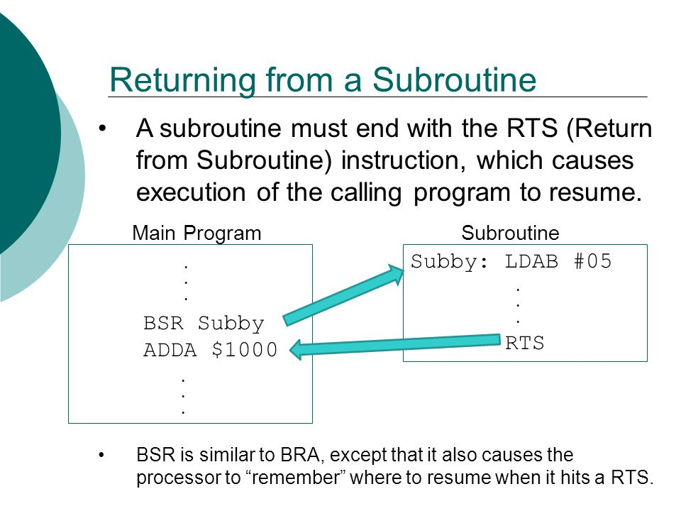 BSR Subby ADDA $1000 Returning from a Subroutine A subroutine must end with the RTS (Return from Subroutine) instruction, which causes execution of th
