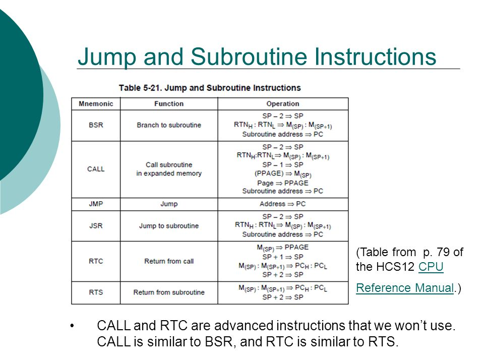 Jump and Subroutine Instructions CALL and RTC are advanced instructions that we won't use. CALL is similar to BSR, and RTC is similar to RTS. (Table f