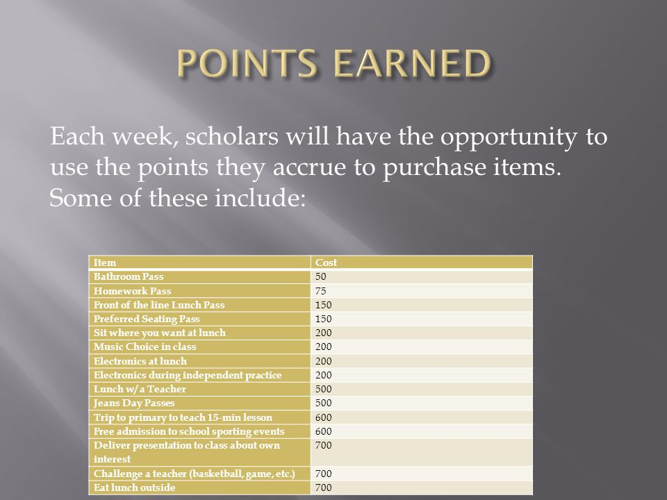 Each week, scholars will have the opportunity to use the points they accrue to purchase items.