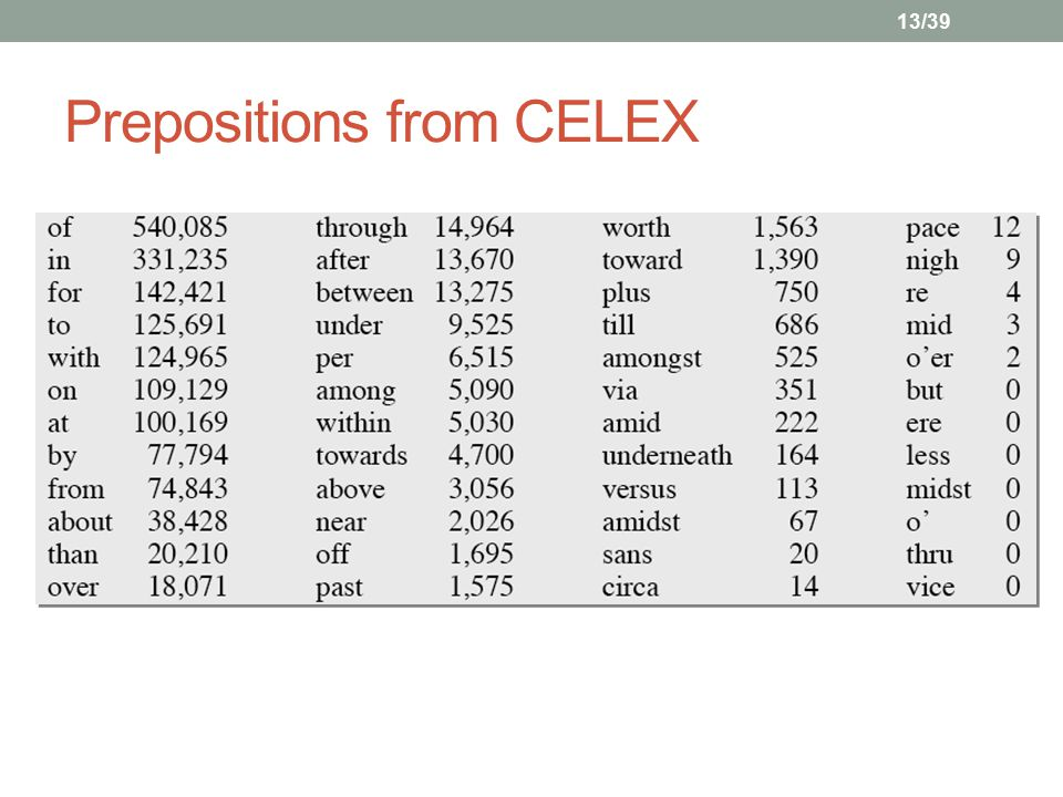 13/39 Prepositions from CELEX