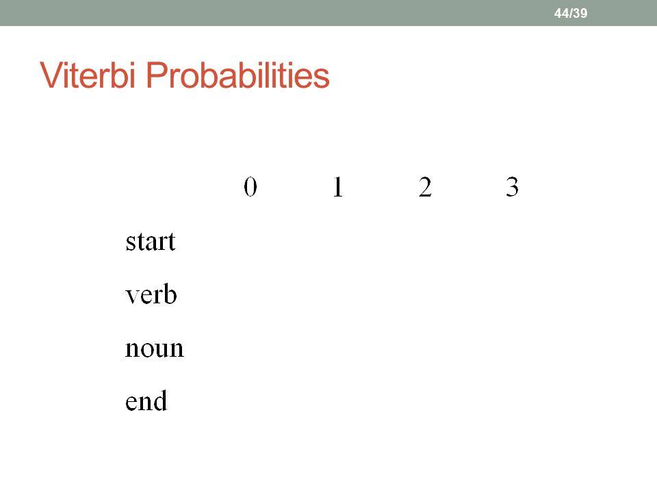 44/39 Viterbi Probabilities
