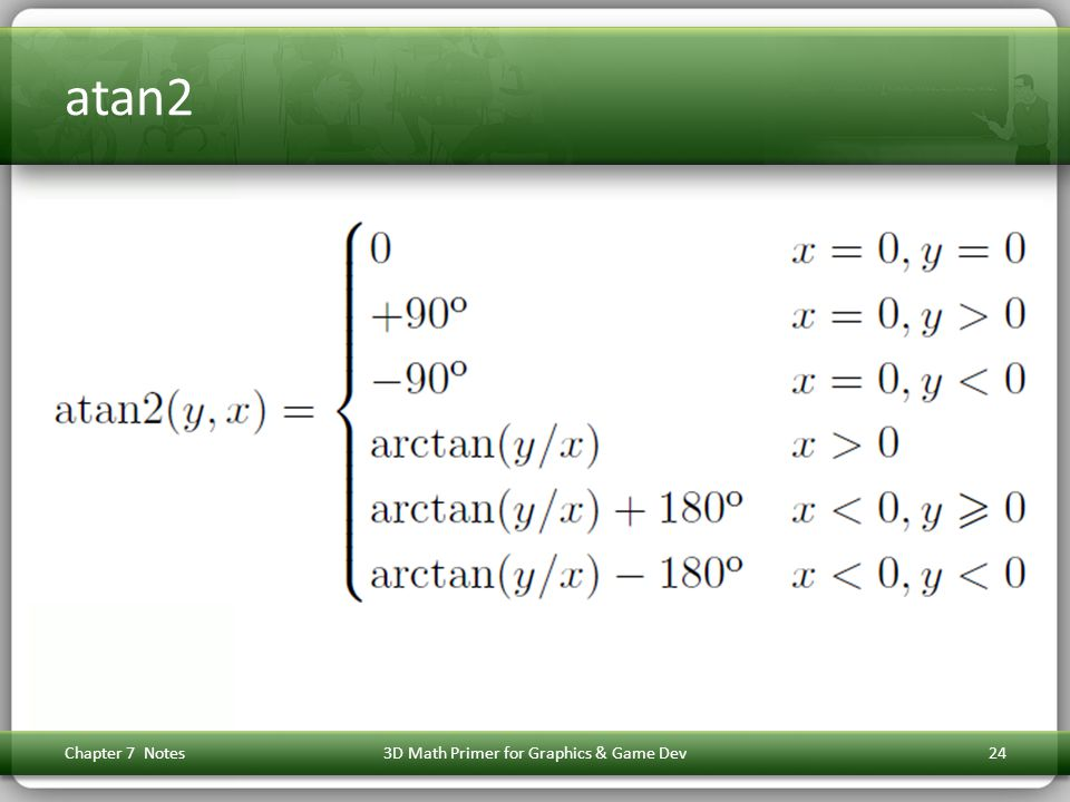 atan2 Chapter 7 Notes3D Math Primer for Graphics & Game Dev24