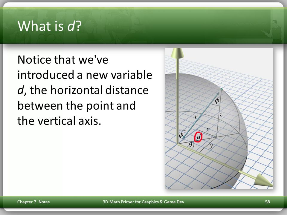 What is d? Notice that we've introduced a new variable d, the horizontal distance between the point and the vertical axis. Chapter 7 Notes3D Math Prim