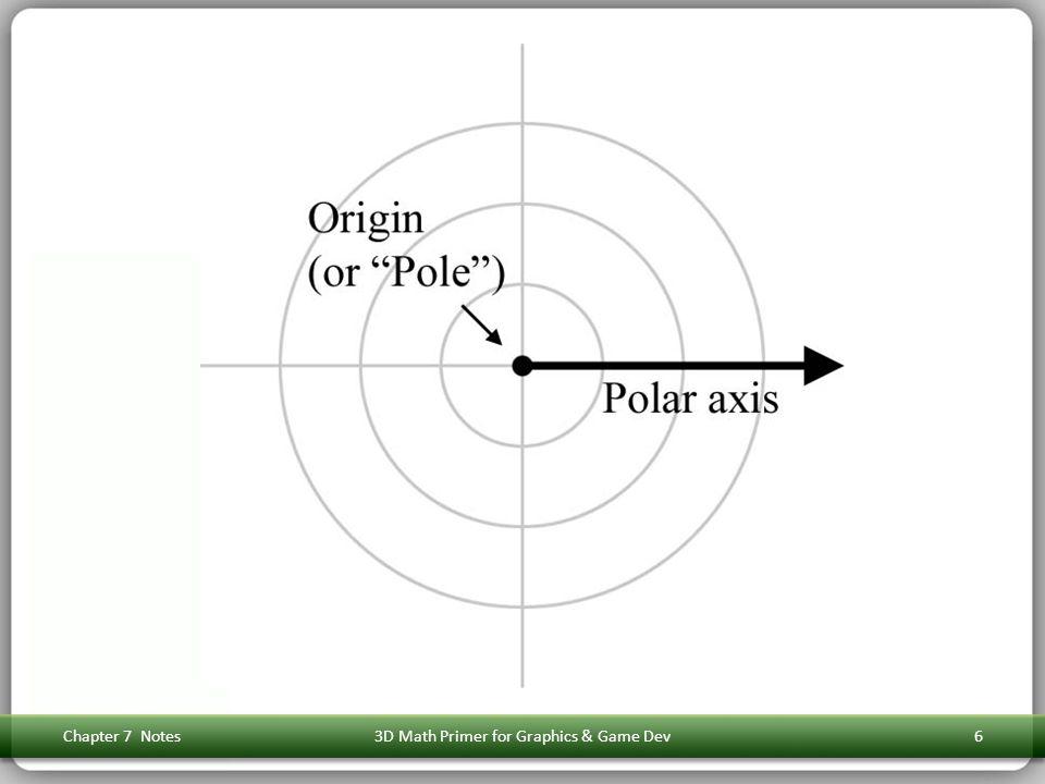 Chapter 7 Notes3D Math Primer for Graphics & Game Dev6