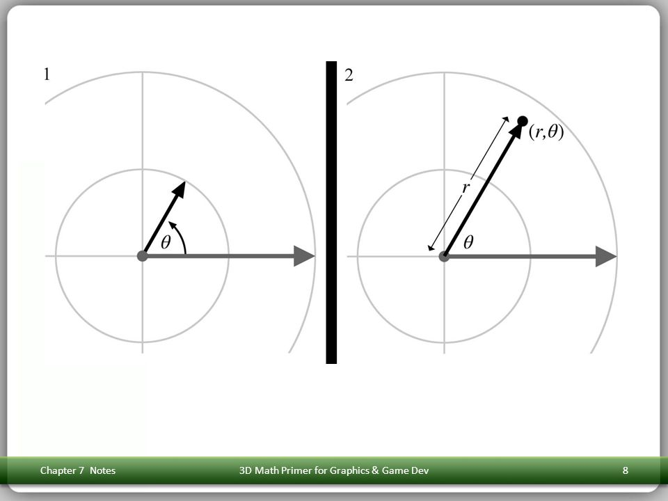 Examples Chapter 7 Notes3D Math Primer for Graphics & Game Dev9