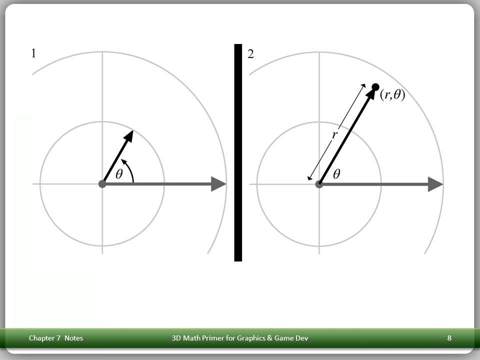 Chapter 7 Notes3D Math Primer for Graphics & Game Dev8