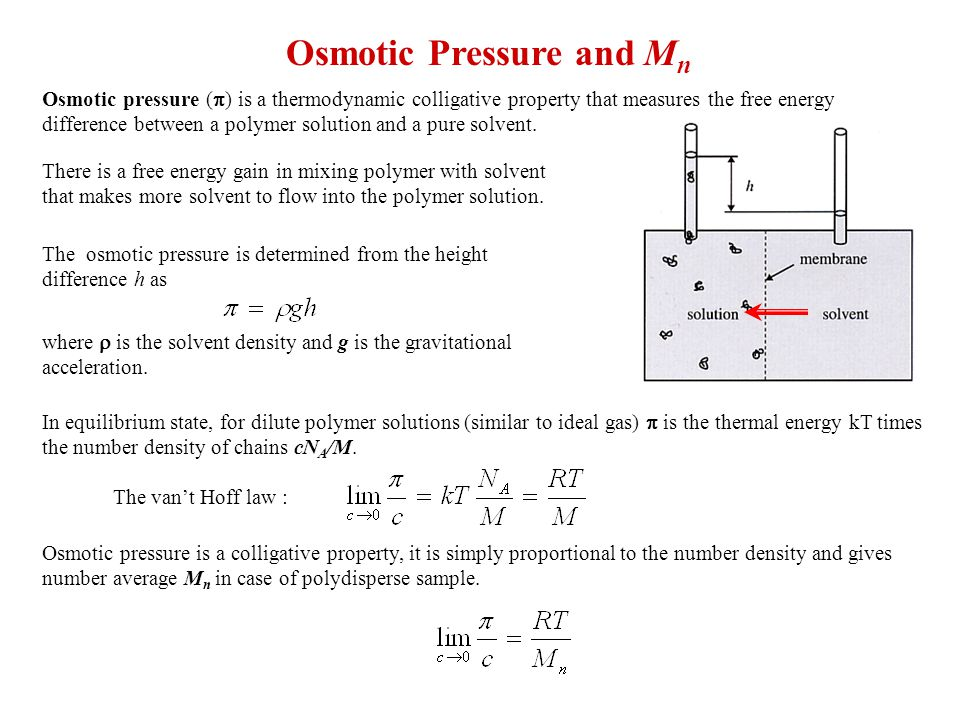 Osmotic Pressure and M n Osmotic pressure (  ) is a thermodynamic colligative property that measures the free energy difference between a polymer solution and a pure solvent.