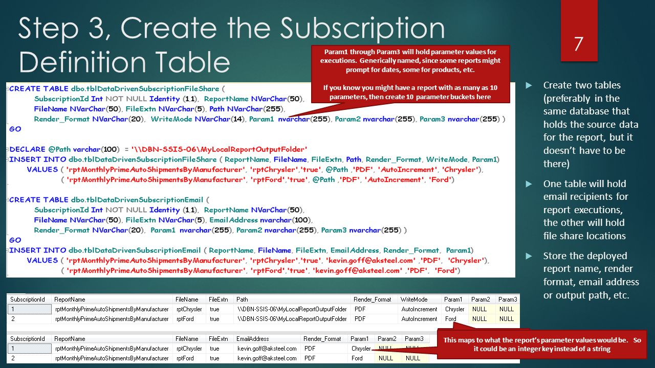 Step 3, Create the Subscription Definition Table 7  Create two tables (preferably in the same database that holds the source data for the report, but it doesn't have to be there)  One table will hold email recipients for report executions, the other will hold file share locations  Store the deployed report name, render format, email address or output path, etc.