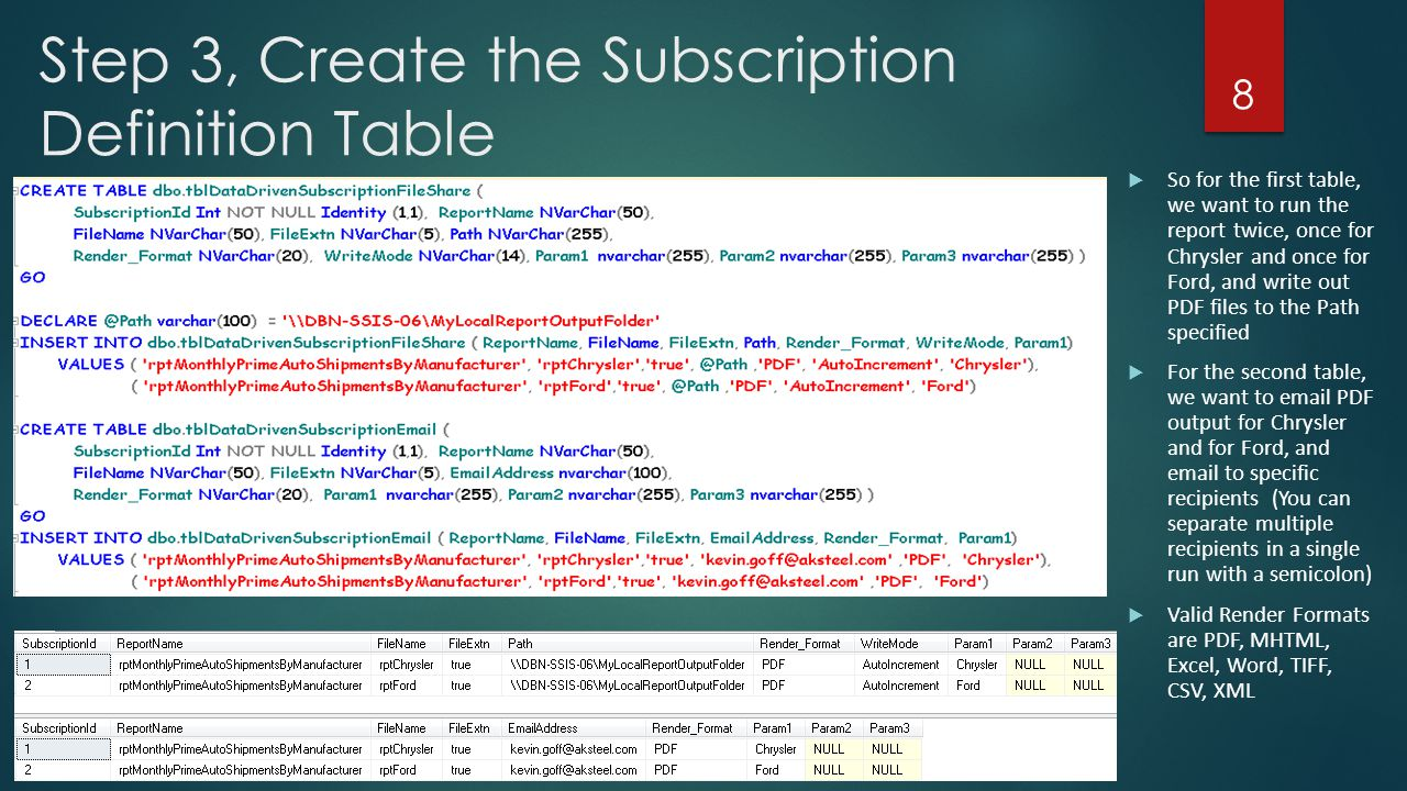 Step 3, Create the Subscription Definition Table 8  So for the first table, we want to run the report twice, once for Chrysler and once for Ford, and write out PDF files to the Path specified  For the second table, we want to email PDF output for Chrysler and for Ford, and email to specific recipients (You can separate multiple recipients in a single run with a semicolon)  Valid Render Formats are PDF, MHTML, Excel, Word, TIFF, CSV, XML