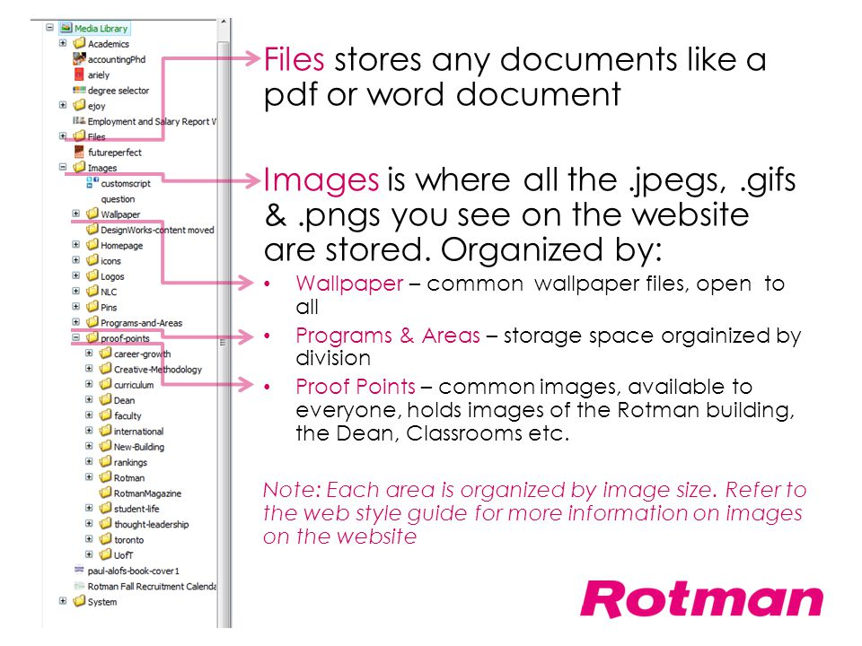 Files stores any documents like a pdf or word document Images is where all the.jpegs,.gifs &.pngs you see on the website are stored. Organized by: Wal