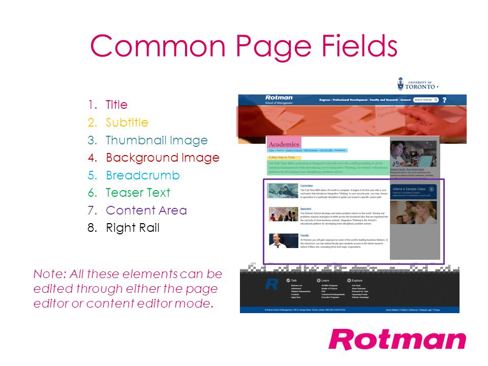 Common Page Fields 1.Title 2.Subtitle 3.Thumbnail Image 4.Background Image 5.Breadcrumb 6.Teaser Text 7.Content Area 8.Right Rail Note: All these elem
