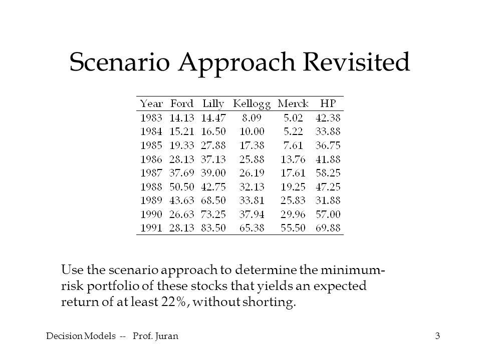 Decision Models -- Prof. Juran54