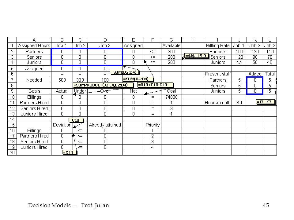 Decision Models -- Prof. Juran45