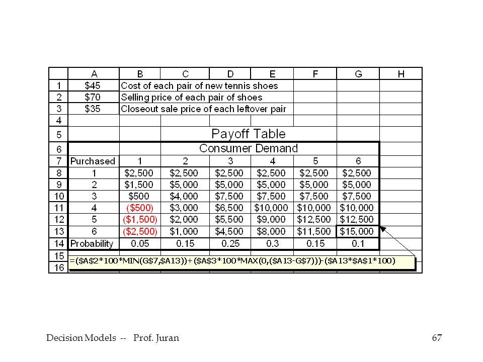 Decision Models -- Prof. Juran67