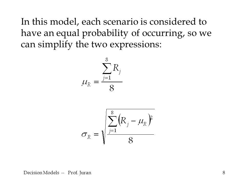 Decision Models -- Prof. Juran29 Formulation