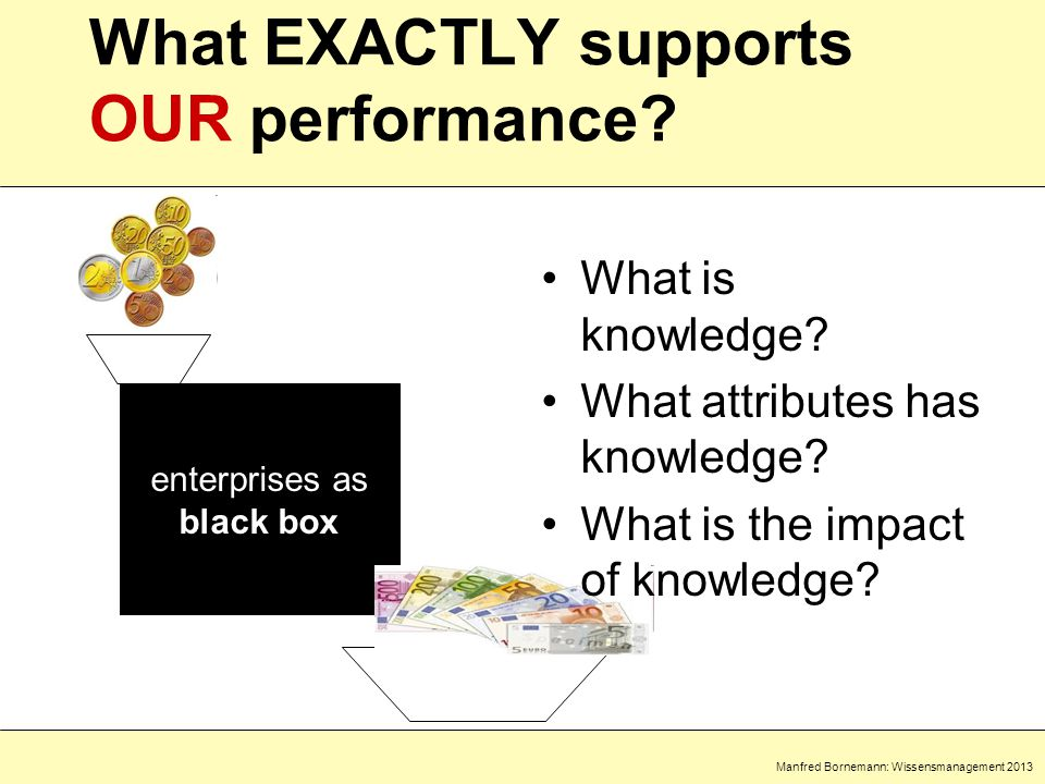 Manfred Bornemann: Wissensmanagement 2013 What EXACTLY supports OUR performance.