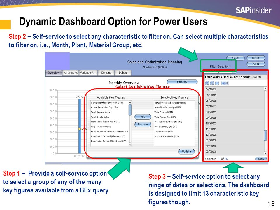18 Step 1 – Provide a self-service option to select a group of any of the many key figures available from a BEx query. Step 3 – Self-service option to