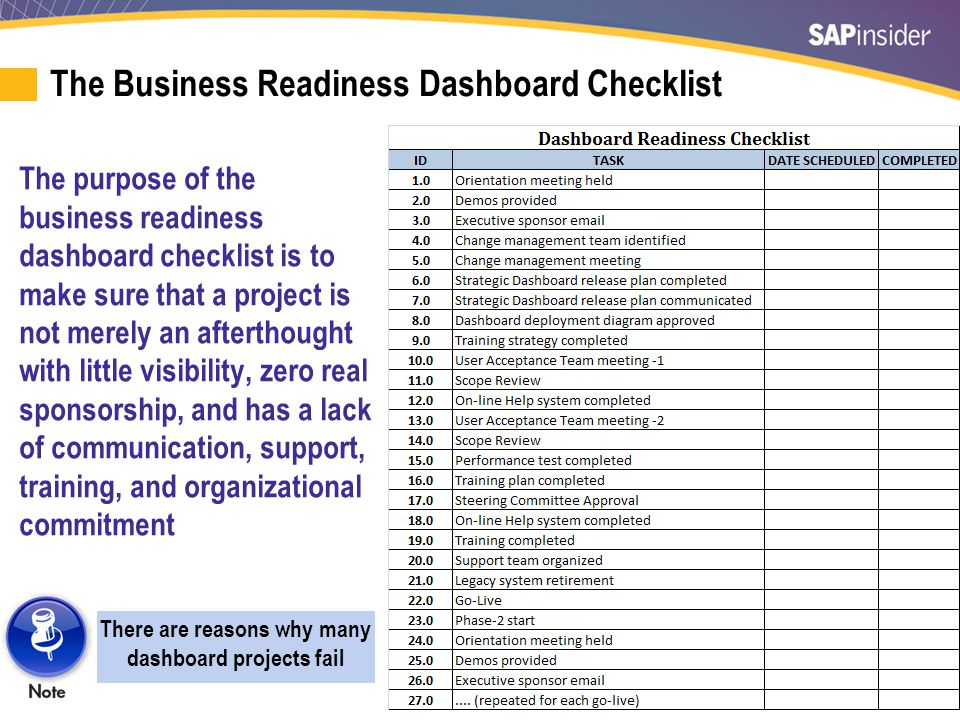 43 The Business Readiness Dashboard Checklist The purpose of the business readiness dashboard checklist is to make sure that a project is not merely a