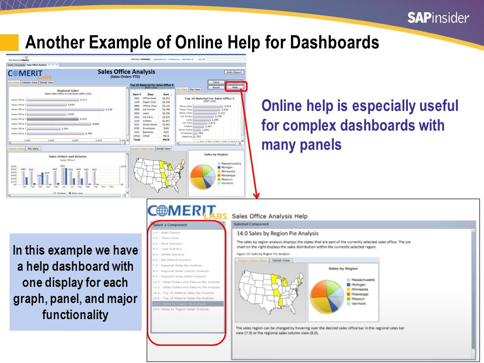 45 Another Example of Online Help for Dashboards In this example we have a help dashboard with one display for each graph, panel, and major functional
