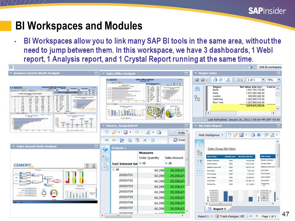 47 BI Workspaces and Modules BI Workspaces allow you to link many SAP BI tools in the same area, without the need to jump between them. In this worksp