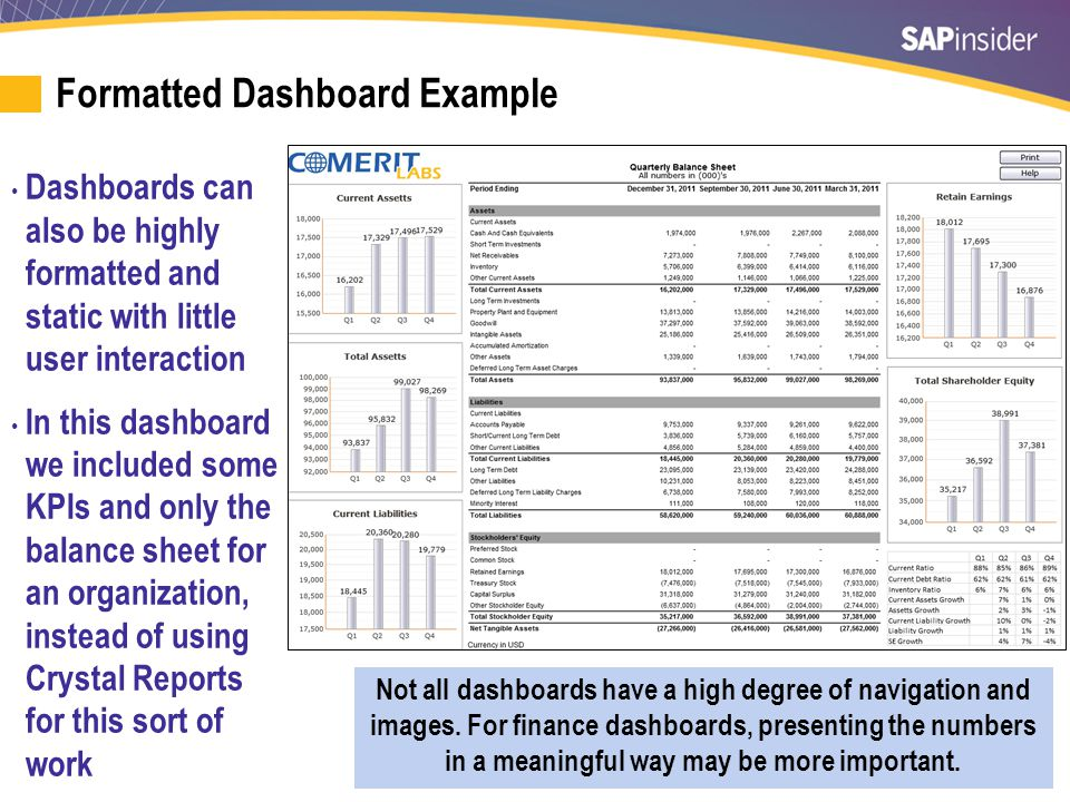 9 Senior Management — Graphical Dashboards Dashboards for the senior management should be very graphically oriented Consider using logos and images instead of text for this purpose Navigation should be very simple For senior managers, the ability to interact with the data (what-if), and see performance numbers relative to plan, budgets, and prior years are critical functionalities