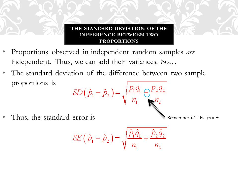 Proportions observed in independent random samples are independent.