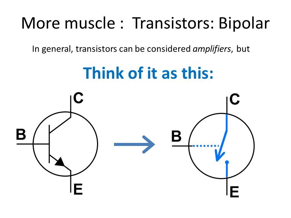 More muscle : Transistors: Bipolar Think of it as this: In general, transistors can be considered amplifiers, but