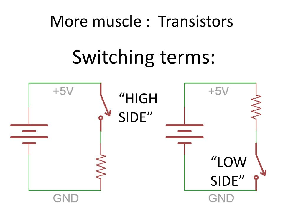 Switching terms: HIGH SIDE LOW SIDE