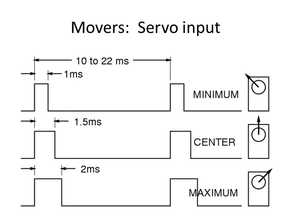 Movers: Servo input