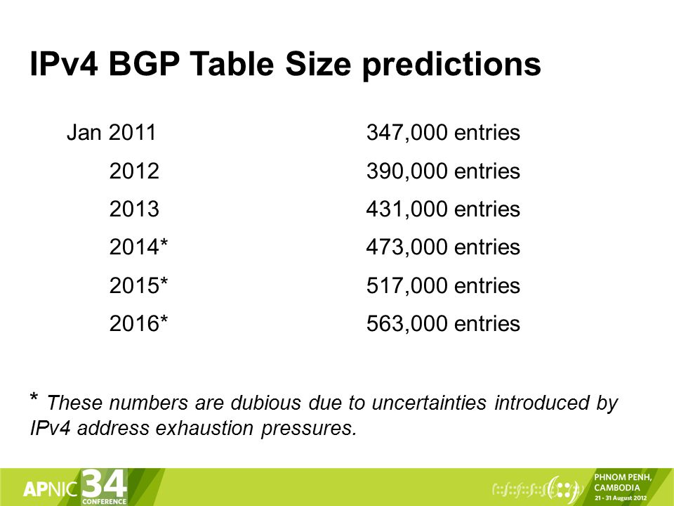 IPv4 BGP Table Size predictions Jan ,000 entries ,000 entries ,000 entries 2014*473,000 entries 2015*517,000 entries 2016*563,000 entries * These numbers are dubious due to uncertainties introduced by IPv4 address exhaustion pressures.