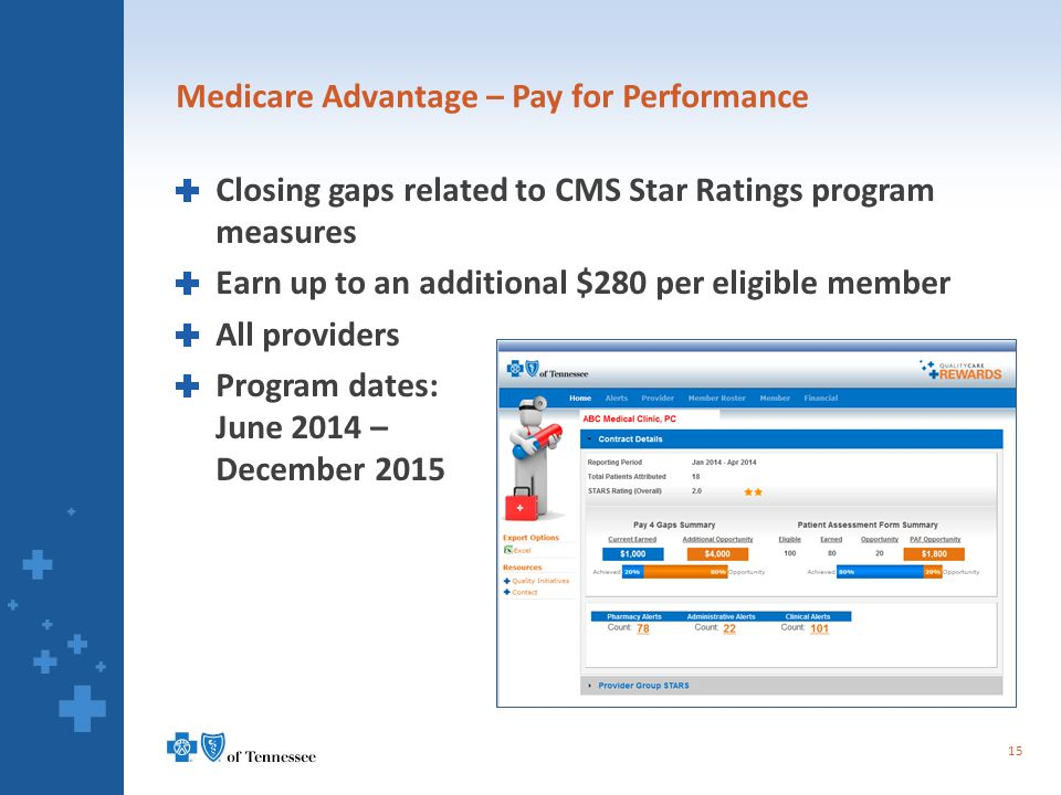 Medicare Advantage – Pay for Performance Closing gaps related to CMS Star Ratings program measures Earn up to an additional $280 per eligible member All providers Program dates: June 2014 – December 2015 15